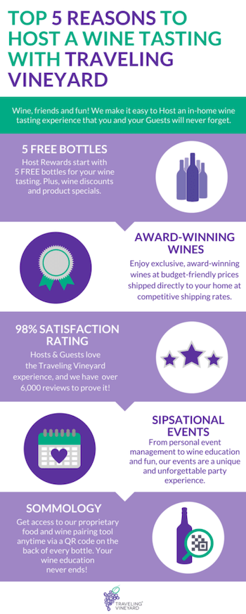 Top 5 reasons to host a wine tasting infographic