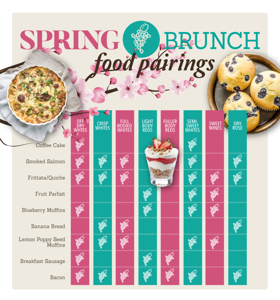 spring brunch pairings from traveling vineyard