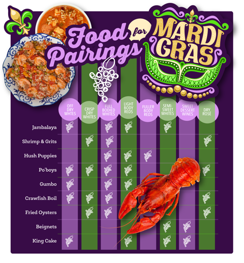 Mardi Gras food and wine pairings from Traveling Vineyard