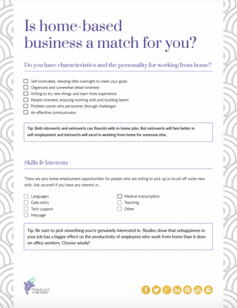 Is home-based business a match for you?