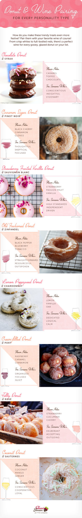 wine and donut pairing guide