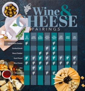cheese and wine pairing menu